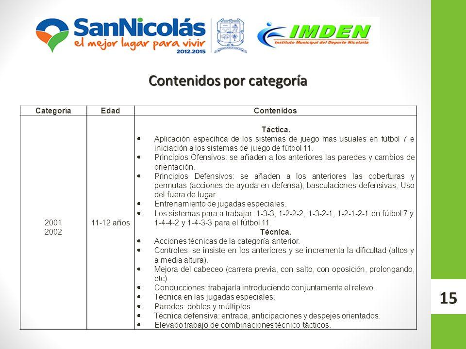 15 Contenidos por categoría CategoríaEdadContenidos 2001 2002 11-12 años Táctica. Aplicación específica de los sistemas de juego mas usuales en fútbol