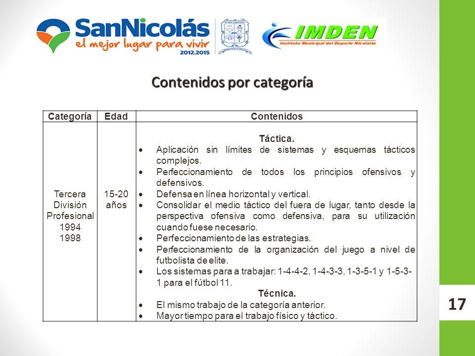 17 Contenidos por categoría CategoríaEdadContenidos Tercera División Profesional 1994 1998 15-20 años Táctica. Aplicación sin límites de sistemas y es