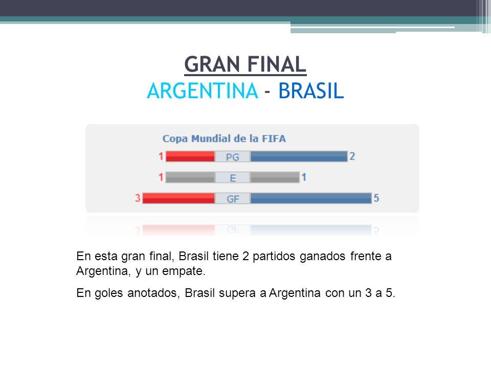 GRAN FINAL ARGENTINA - BRASIL En esta gran final, Brasil tiene 2 partidos ganados frente a Argentina, y un empate. En goles anotados, Brasil supera a