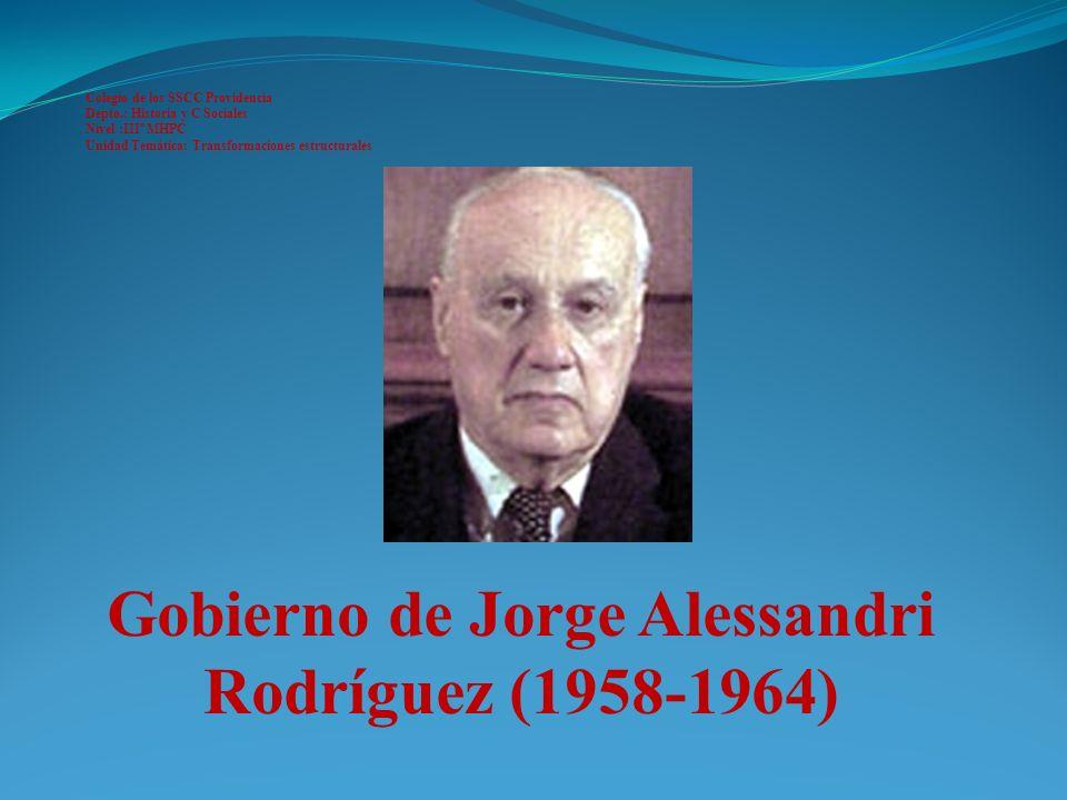 Gobierno de Jorge Alessandri Rodríguez (1958-1964) Colegio de los SSCC Providencia Depto.: Historia y C Sociales Nivel :IIIº MHPC Unidad Temática: Tra