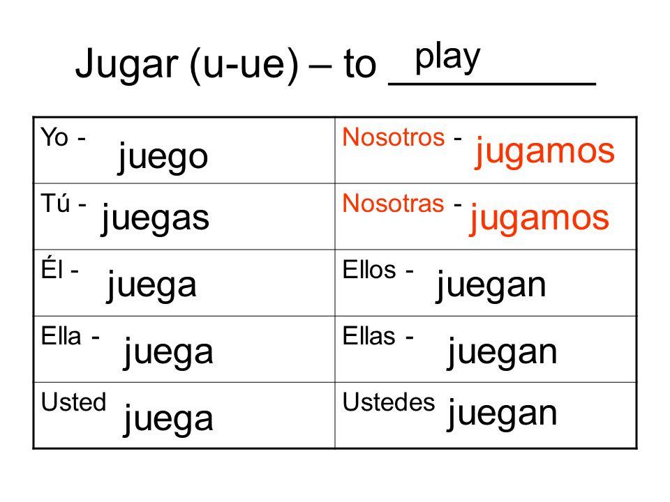 Jugar (u-ue) – to _________ Yo -Nosotros - Tú -Nosotras - Él -Ellos - Ella -Ellas - UstedUstedes play juego juegas juega juega juega jugamos jugamos j