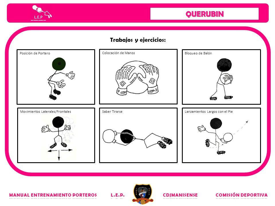 Trabajos y ejercicios: Posición de Portero Colocación de Manos Bloqueo de Balón Movimientos Laterales/FrontalesSaber Tirarse Lanzamientos Largos con e