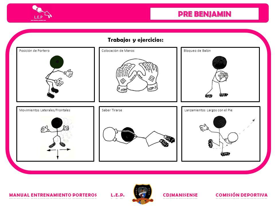 Posición de PorteroColocación de ManosBloqueo de Balón Movimientos Laterales/FrontalesSaber TirarseLanzamientos Largos con el Pie Trabajos y ejercicio