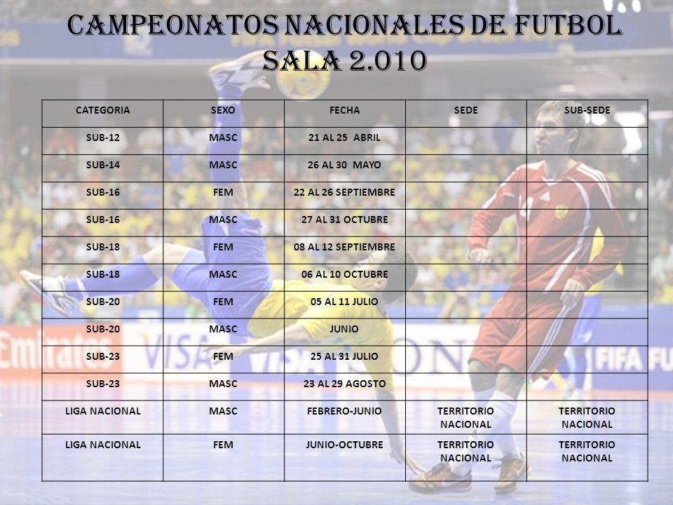 CAMPEONATOS NACIONALES DE FUTBOL SALA 2.010 CATEGORIASEXOFECHASEDESUB-SEDE SUB-12MASC21 AL 25 ABRIL SUB-14MASC26 AL 30 MAYO SUB-16FEM22 AL 26 SEPTIEMB