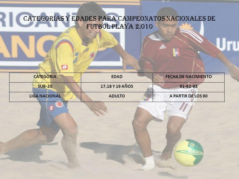 Categorías y edades para campeonatos nacionales de futbol playa 2.010 CATEGORIAEDADFECHA DE NACIMIENTO SUB-2017,18 Y 19 AÑOS91-92-93 LIGA NACIONALADUL