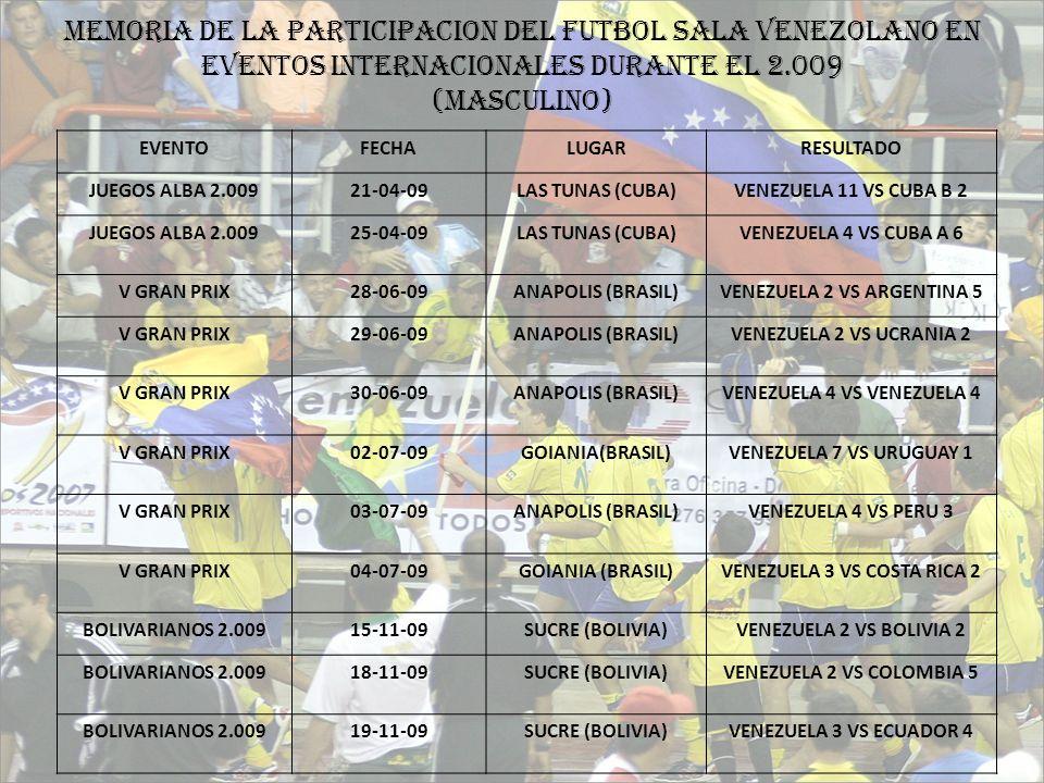 MEMORIA DE LA PARTICIPACION DEL FUTBOL SALA VENEZOLANO EN EVENTOS INTERNACIONALES DURANTE EL 2.009 (MASCULINO) EVENTOFECHALUGARRESULTADO JUEGOS ALBA 2