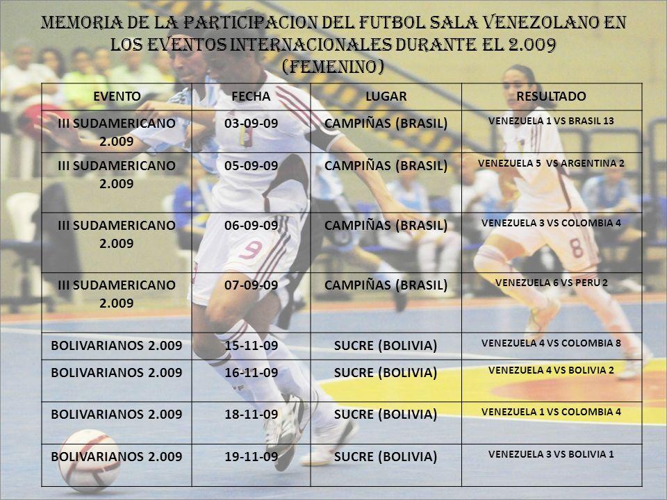 MEMORIA DE LA PARTICIPACION DEL FUTBOL SALA VENEZOLANO EN LOS EVENTOS INTERNACIONALES DURANTE EL 2.009 (FEMENINO) EVENTOFECHALUGARRESULTADO III SUDAME