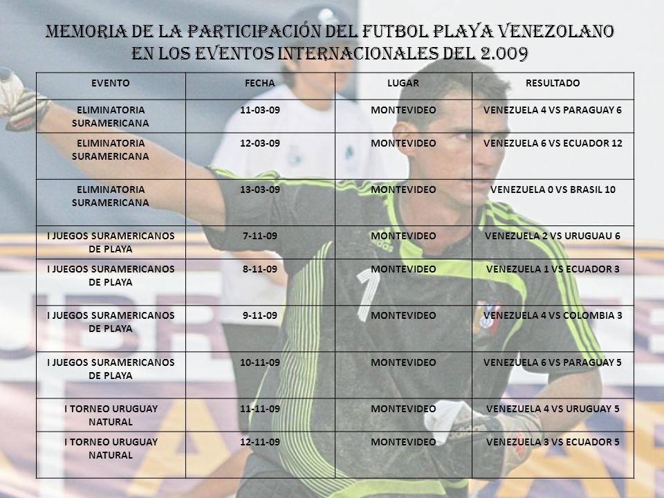 Memoria de la participación del futbol playa venezolano en los eventos internacionales del 2.009 EVENTOFECHALUGARRESULTADO ELIMINATORIA SURAMERICANA 1