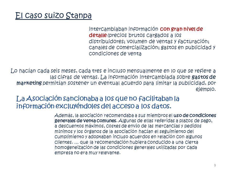 El caso suizo Stanpa intercambiaban información con gran nivel de detalle (precios brutos cargados a los distribuidores; volumen de ventas y facturaci