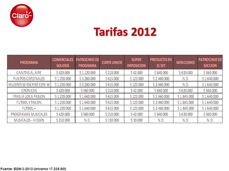 Fuente: EGM 3-2012 Universo 17.235.500 Tarifas 2012