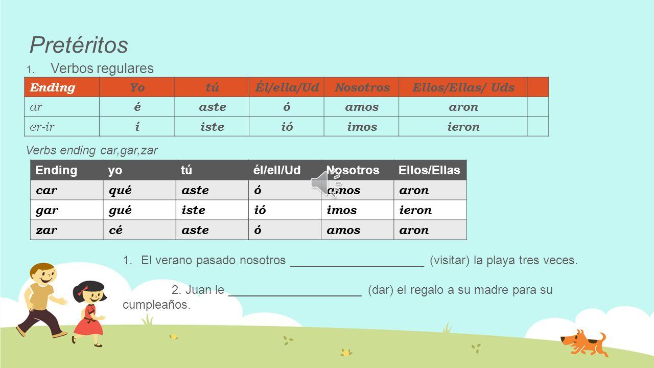 Capítulo 1 Ejercicios de gramática Presentado por la Sra. Loayza