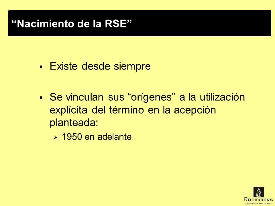Nacimiento de la RSE Existe desde siempre Se vinculan sus orígenes a la utilización explícita del término en la acepción planteada: 1950 en adelante