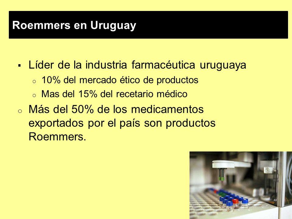 Roemmers en Uruguay Líder de la industria farmacéutica uruguaya o 10% del mercado ético de productos o Mas del 15% del recetario médico o Más del 50% de los medicamentos exportados por el país son productos Roemmers.