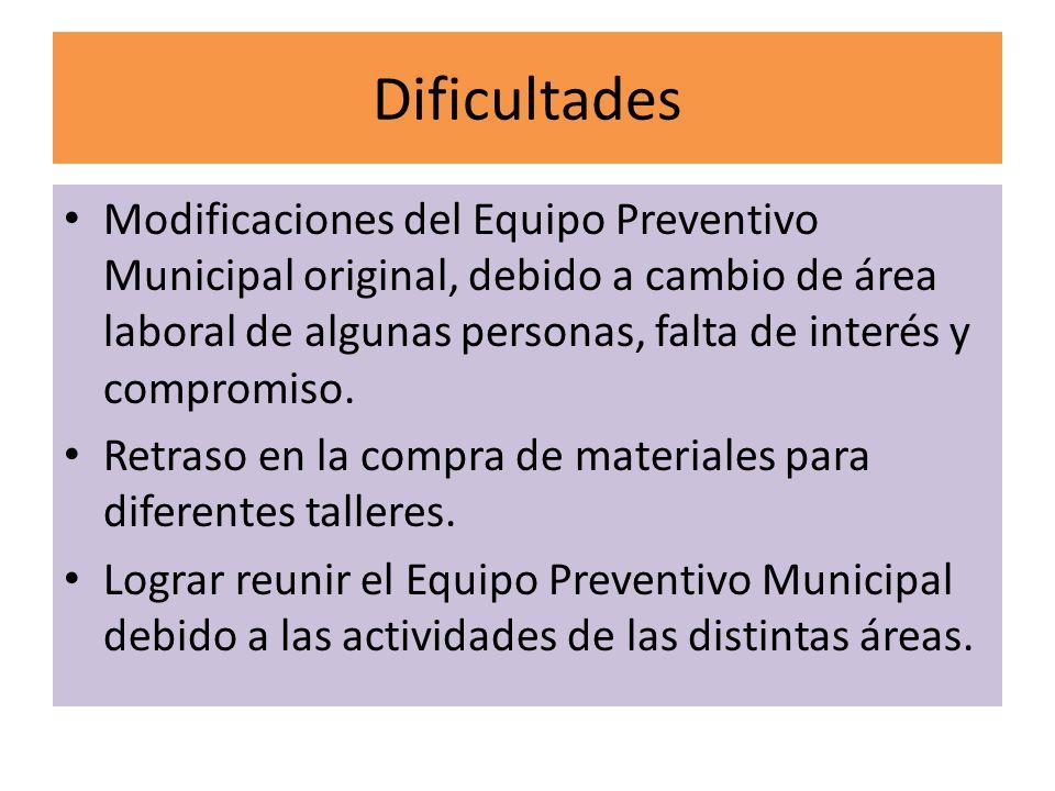 Dificultades Modificaciones del Equipo Preventivo Municipal original, debido a cambio de área laboral de algunas personas, falta de interés y compromi