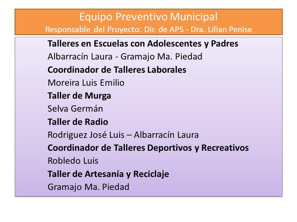 Equipo Preventivo Municipal Responsable del Proyecto: Dir. de APS - Dra. Lilian Penise Talleres en Escuelas con Adolescentes y Padres Albarracín Laura