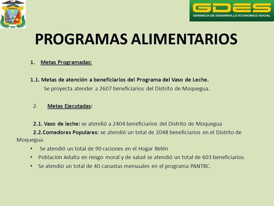 PROGRAMAS ALIMENTARIOS 1.Metas Programadas: 1.1. Metas de atención a beneficiarios del Programa del Vaso de Leche. Se proyecta atender a 2607 benefici