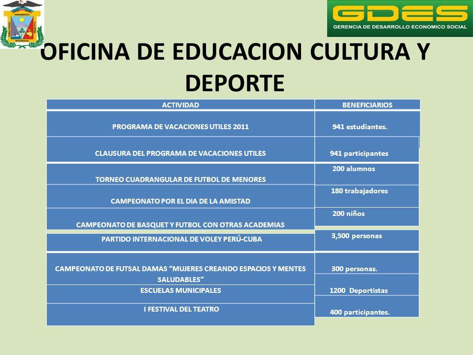 OFICINA DE EDUCACION CULTURA Y DEPORTE ACTIVIDAD PROGRAMA DE VACACIONES UTILES 2011 BENEFICIARIOS 941 estudiantes. CLAUSURA DEL PROGRAMA DE VACACIONES