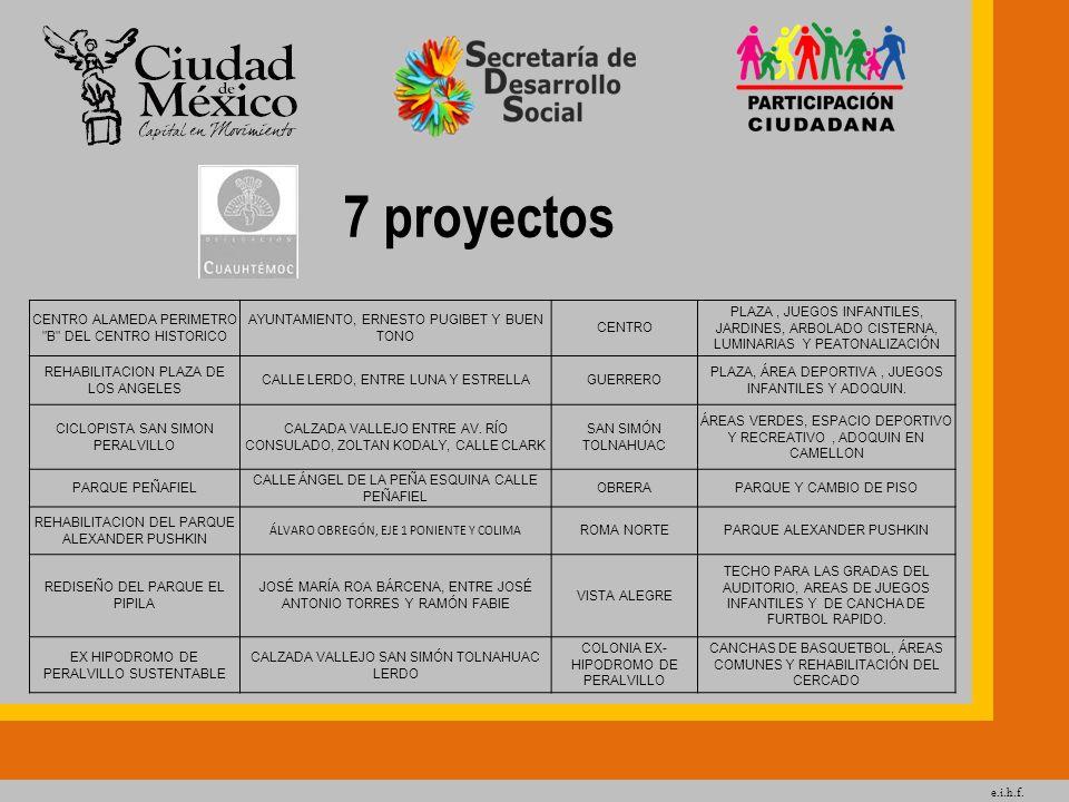e.i.h.f. 7 proyectos CENTRO ALAMEDA PERIMETRO