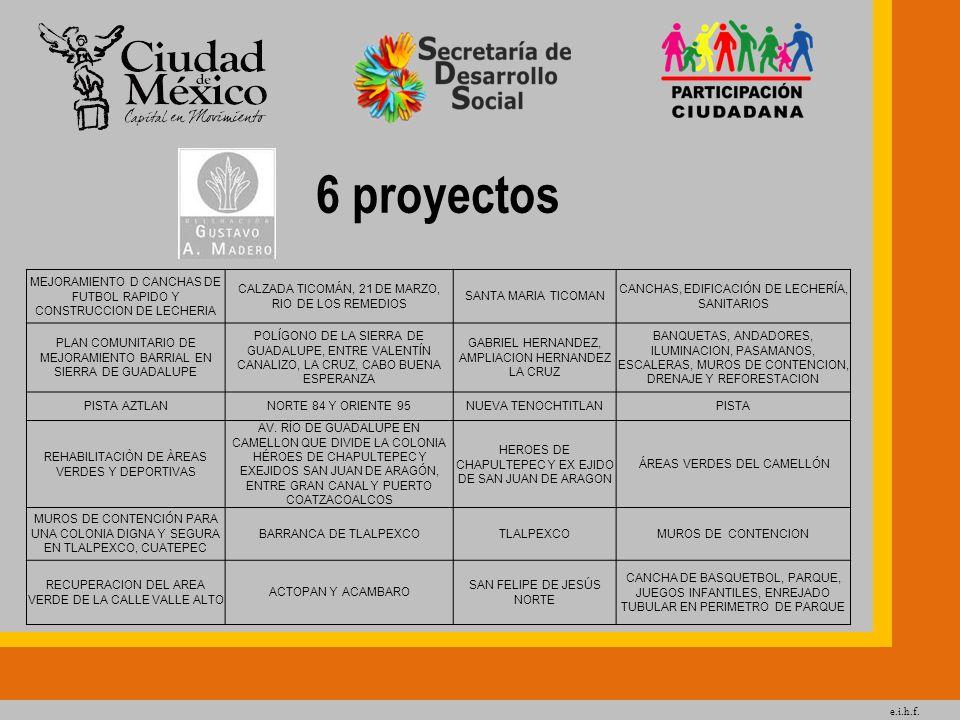 e.i.h.f. 6 proyectos MEJORAMIENTO D CANCHAS DE FUTBOL RAPIDO Y CONSTRUCCION DE LECHERIA CALZADA TICOMÁN, 21 DE MARZO, RIO DE LOS REMEDIOS SANTA MARIA