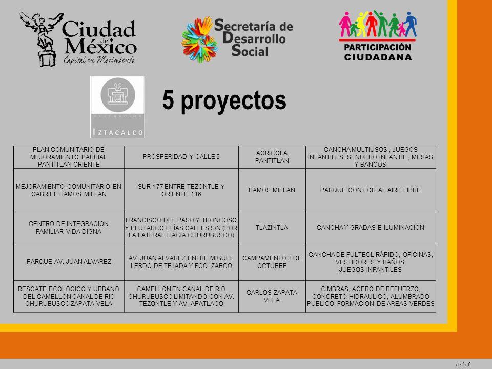 e.i.h.f. 5 proyectos PLAN COMUNITARIO DE MEJORAMIENTO BARRIAL PANTITLAN ORIENTE PROSPERIDAD Y CALLE 5 AGRICOLA PANTITLAN CANCHA MULTIUSOS, JUEGOS INFA