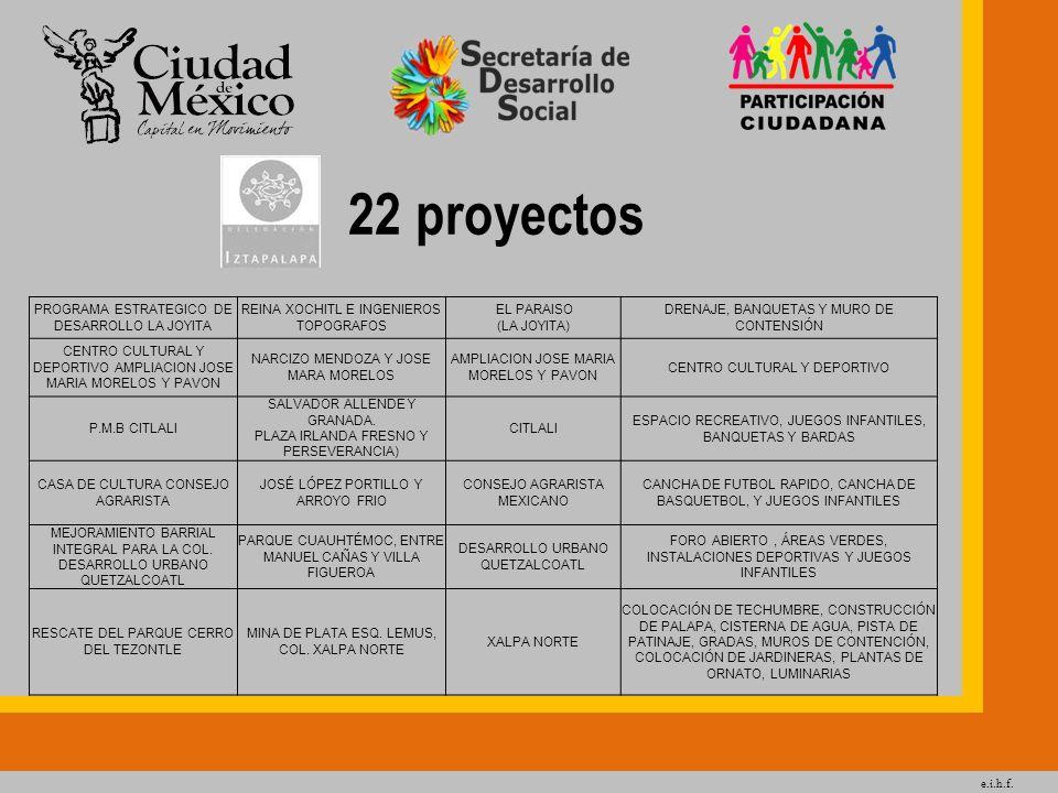 e.i.h.f. 22 proyectos PROGRAMA ESTRATEGICO DE DESARROLLO LA JOYITA REINA XOCHITL E INGENIEROS TOPOGRAFOS EL PARAISO (LA JOYITA) DRENAJE, BANQUETAS Y M