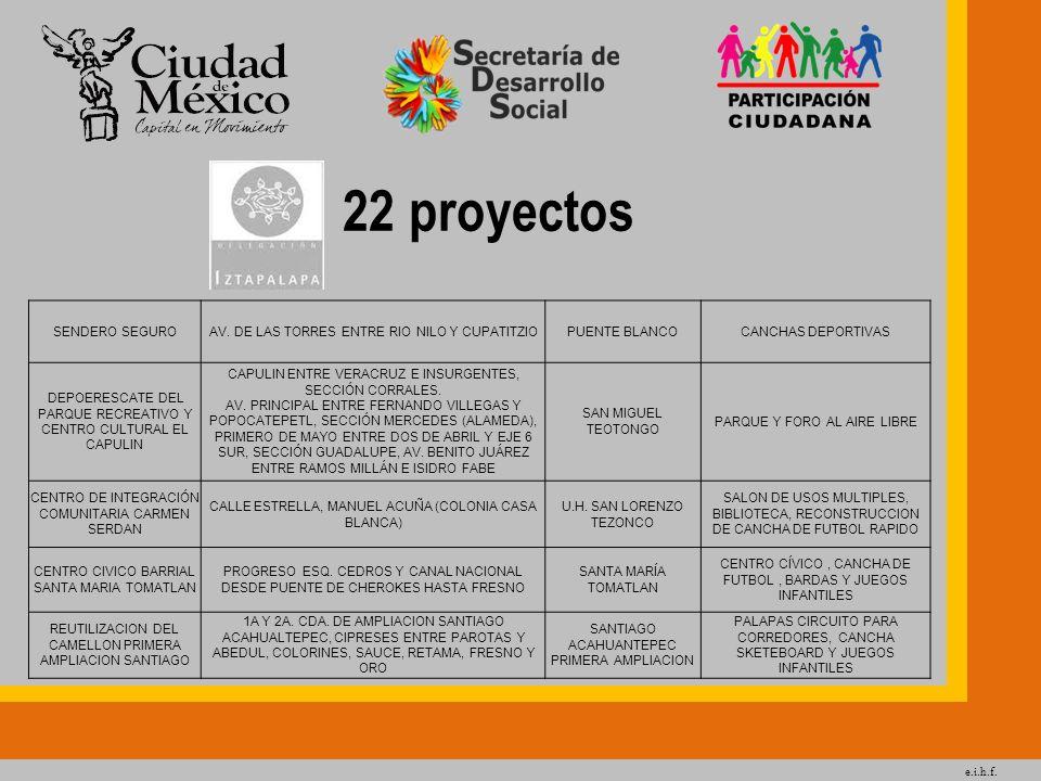 e.i.h.f. 22 proyectos SENDERO SEGUROAV. DE LAS TORRES ENTRE RIO NILO Y CUPATITZIOPUENTE BLANCOCANCHAS DEPORTIVAS DEPOERESCATE DEL PARQUE RECREATIVO Y