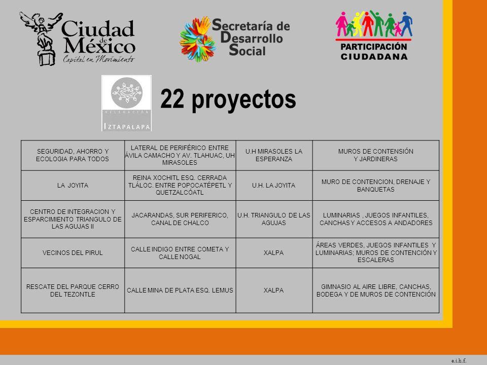e.i.h.f. 22 proyectos SEGURIDAD, AHORRO Y ECOLOGIA PARA TODOS LATERAL DE PERIFÉRICO ENTRE ÁVILA CAMACHO Y AV. TLAHUAC, UH MIRASOLES U.H MIRASOLES LA E
