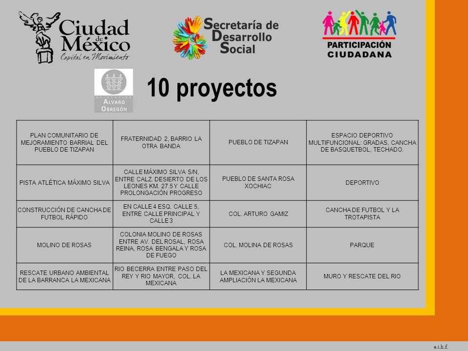 e.i.h.f. 10 proyectos PLAN COMUNITARIO DE MEJORAMIENTO BARRIAL DEL PUEBLO DE TIZAPAN FRATERNIDAD 2, BARRIO LA OTRA BANDA PUEBLO DE TIZAPAN ESPACIO DEP