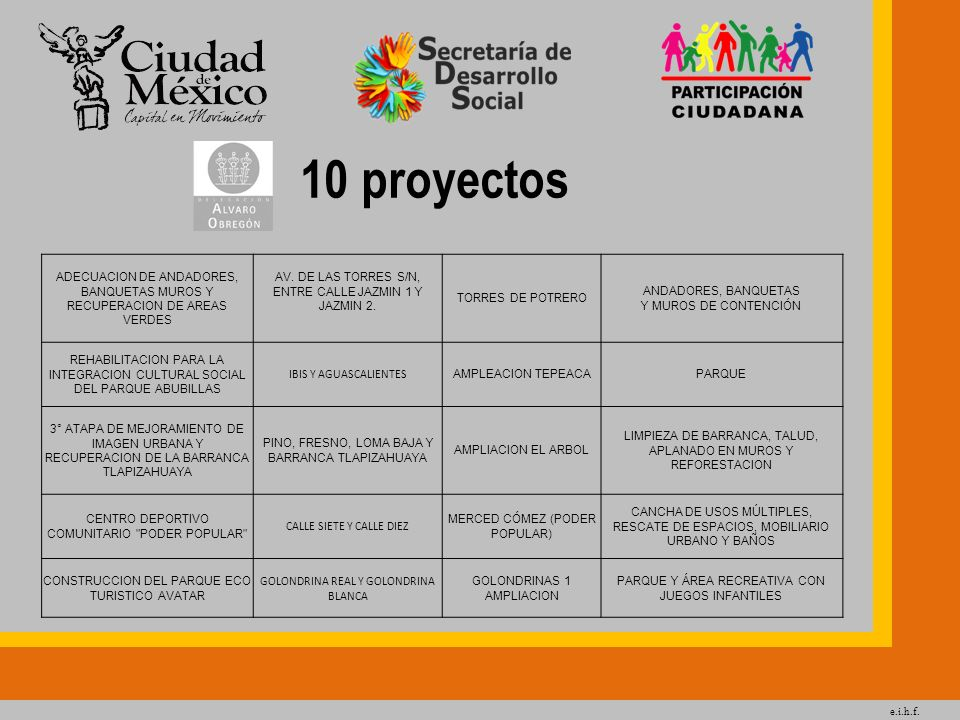 e.i.h.f. 10 proyectos ADECUACION DE ANDADORES, BANQUETAS MUROS Y RECUPERACION DE AREAS VERDES AV. DE LAS TORRES S/N, ENTRE CALLE JAZMIN 1 Y JAZMIN 2.