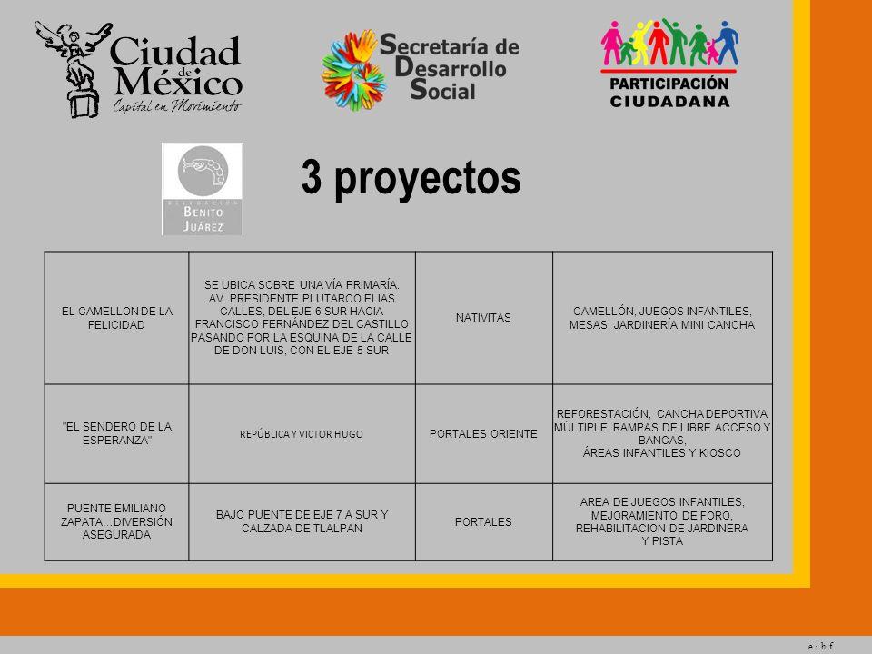 e.i.h.f. 3 proyectos EL CAMELLON DE LA FELICIDAD SE UBICA SOBRE UNA VÍA PRIMARÍA. AV. PRESIDENTE PLUTARCO ELIAS CALLES, DEL EJE 6 SUR HACIA FRANCISCO