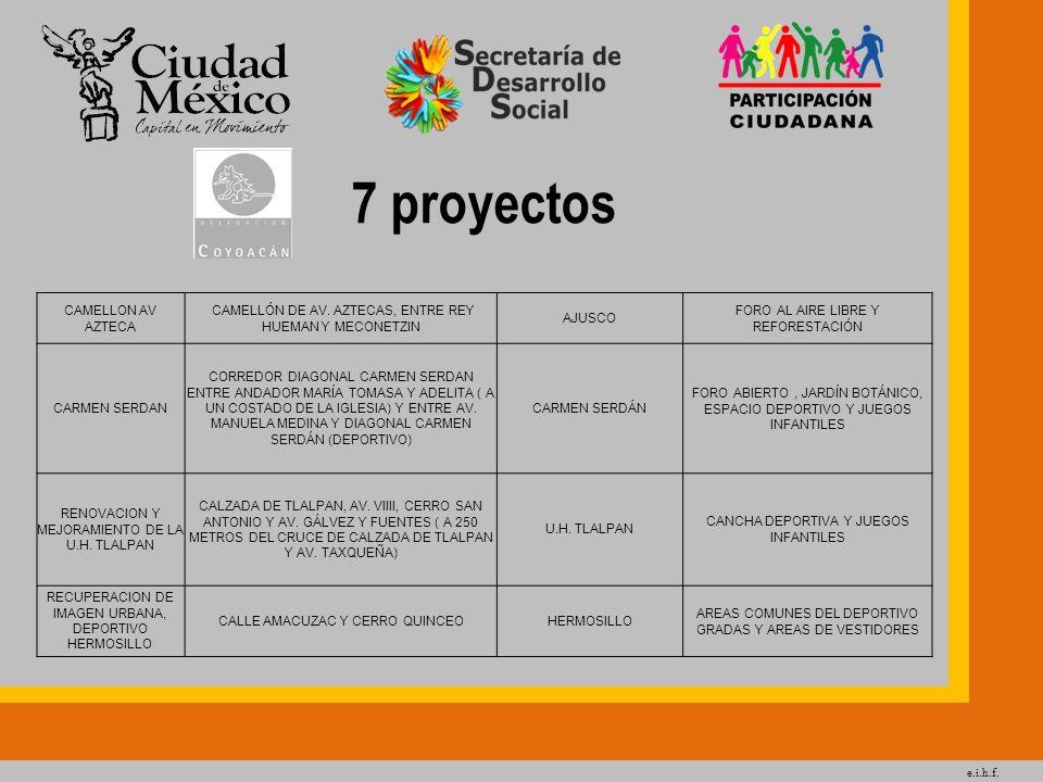 e.i.h.f. 7 proyectos CAMELLON AV AZTECA CAMELLÓN DE AV. AZTECAS, ENTRE REY HUEMAN Y MECONETZIN AJUSCO FORO AL AIRE LIBRE Y REFORESTACIÓN CARMEN SERDAN