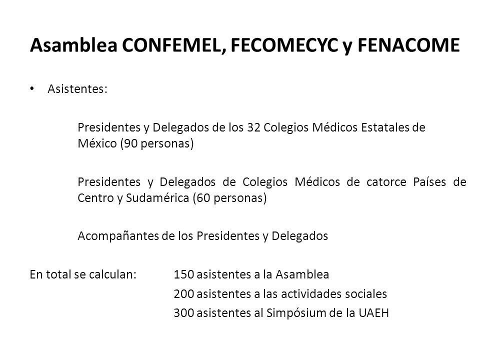 Asamblea CONFEMEL, FECOMECYC y FENACOME Asistentes: Presidentes y Delegados de los 32 Colegios Médicos Estatales de México (90 personas) Presidentes y