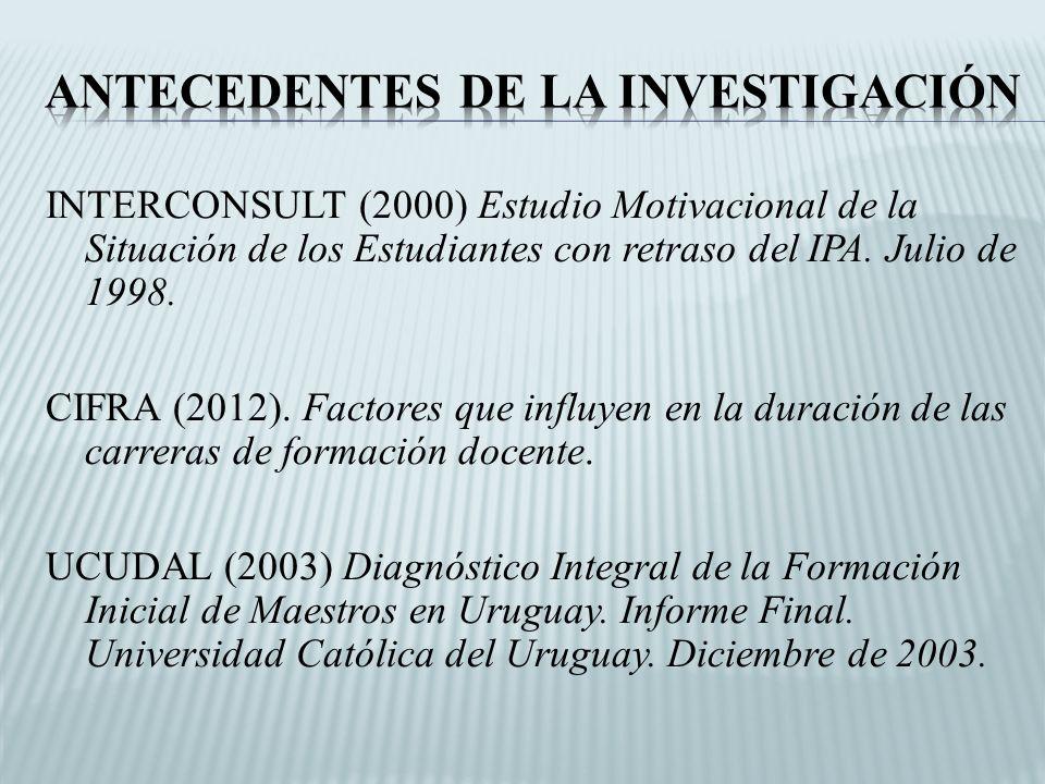 INTERCONSULT (2000) Estudio Motivacional de la Situación de los Estudiantes con retraso del IPA.