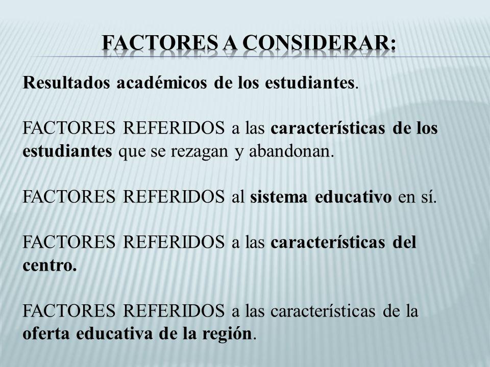 Resultados académicos de los estudiantes.