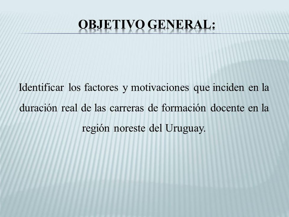 Identificar los factores y motivaciones que inciden en la duración real de las carreras de formación docente en la región noreste del Uruguay.