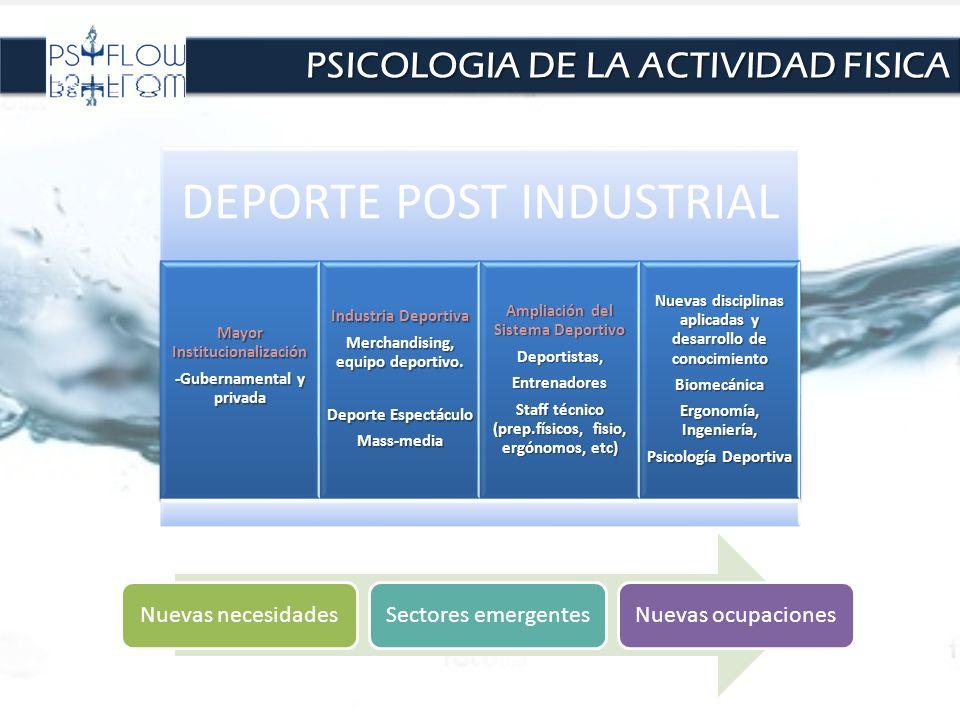 Nuevas necesidadesSectores emergentesNuevas ocupaciones PSICOLOGIA DE LA ACTIVIDAD FISICA DEPORTE POST INDUSTRIAL Mayor Institucionalización -Gubernam