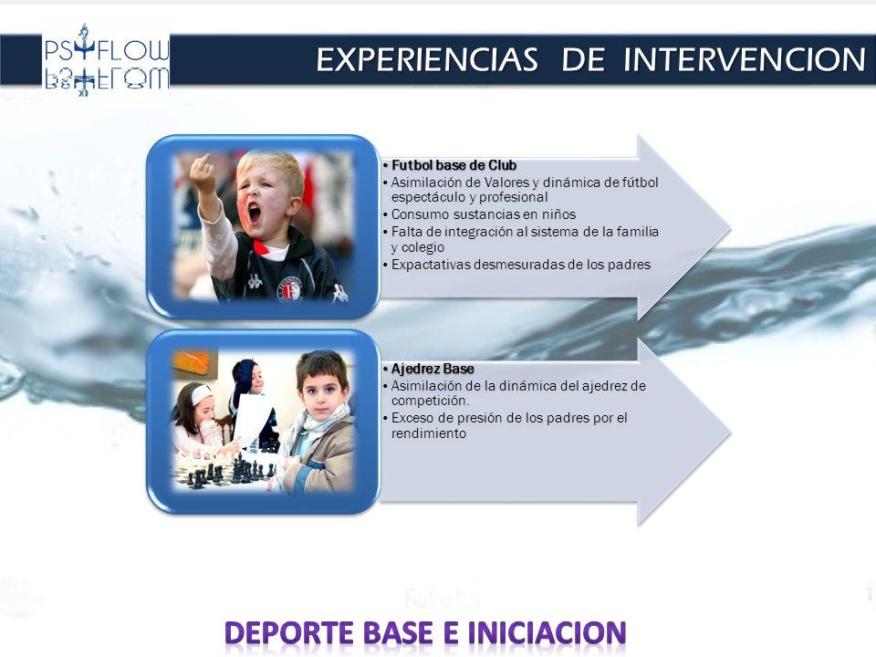 EXPERIENCIAS DE INTERVENCION Futbol base de ClubFutbol base de Club Asimilación de Valores y dinámica de fútbol espectáculo y profesional Consumo sust