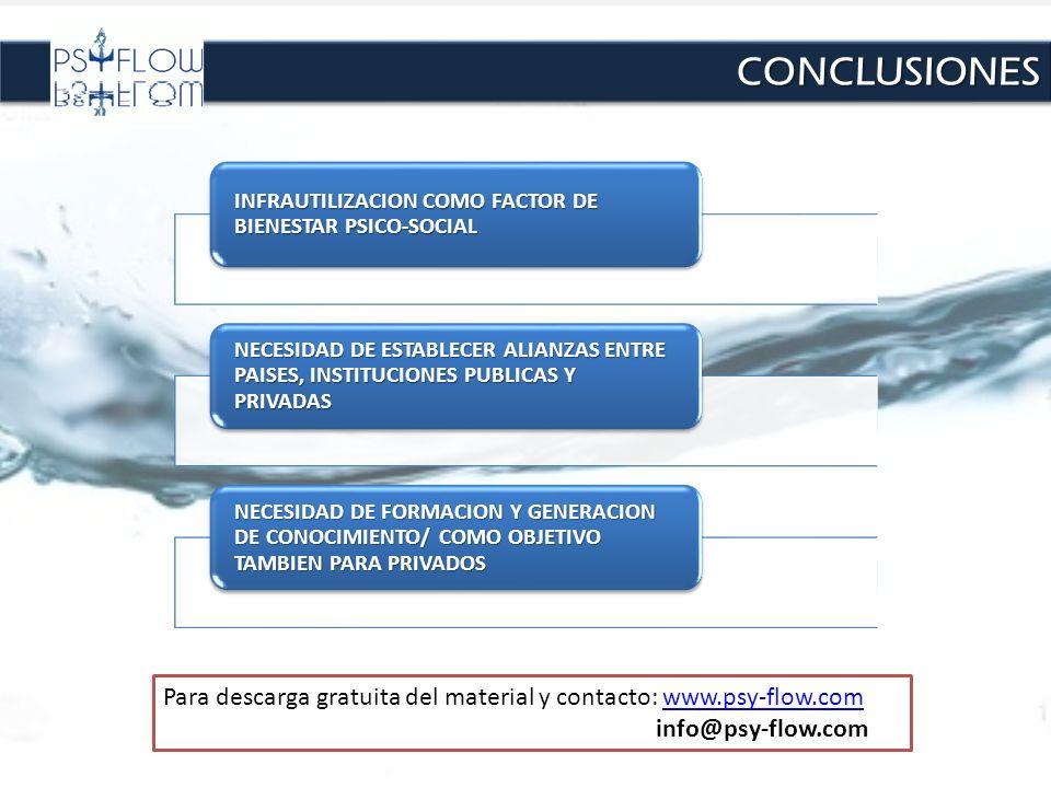 CONCLUSIONESCONCLUSIONES INFRAUTILIZACION COMO FACTOR DE BIENESTAR PSICO-SOCIAL NECESIDAD DE ESTABLECER ALIANZAS ENTRE PAISES, INSTITUCIONES PUBLICAS