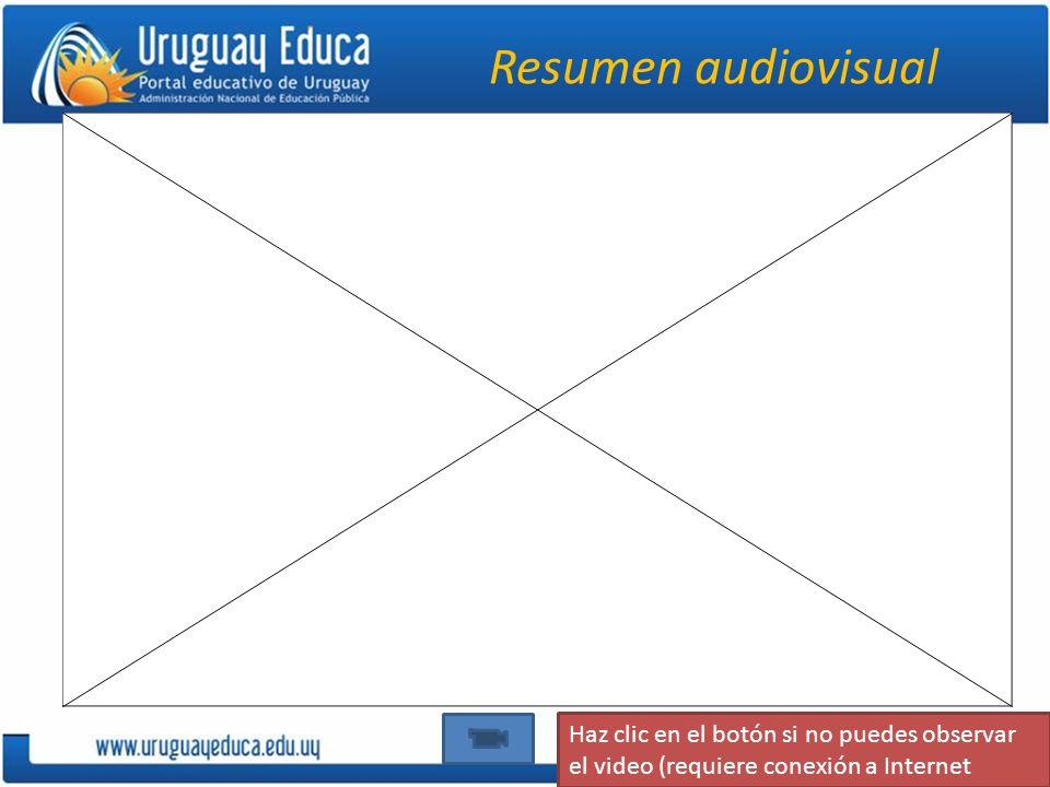 Resumen audiovisual Haz clic en el botón si no puedes observar el video (requiere conexión a Internet