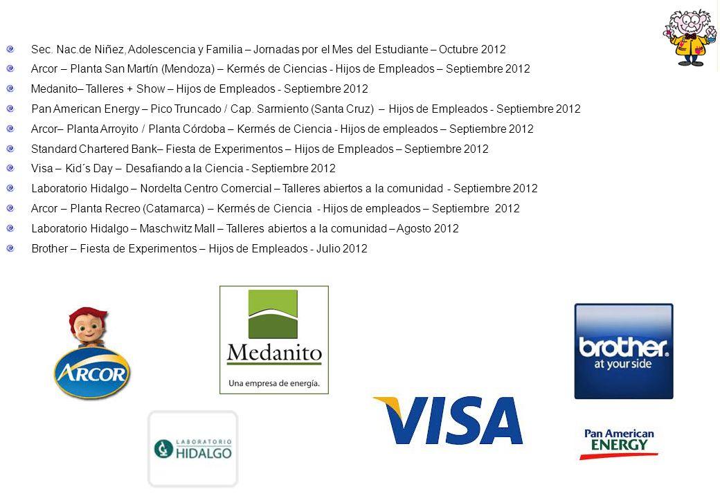 Sec. Nac.de Niñez, Adolescencia y Familia – Jornadas por el Mes del Estudiante – Octubre 2012 Arcor – Planta San Martín (Mendoza) – Kermés de Ciencias