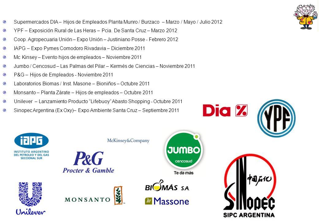 Supermercados DIA – Hijos de Empleados Planta Munro / Burzaco – Marzo / Mayo / Julio 2012 YPF – Exposición Rural de Las Heras – Pcia. De Santa Cruz –