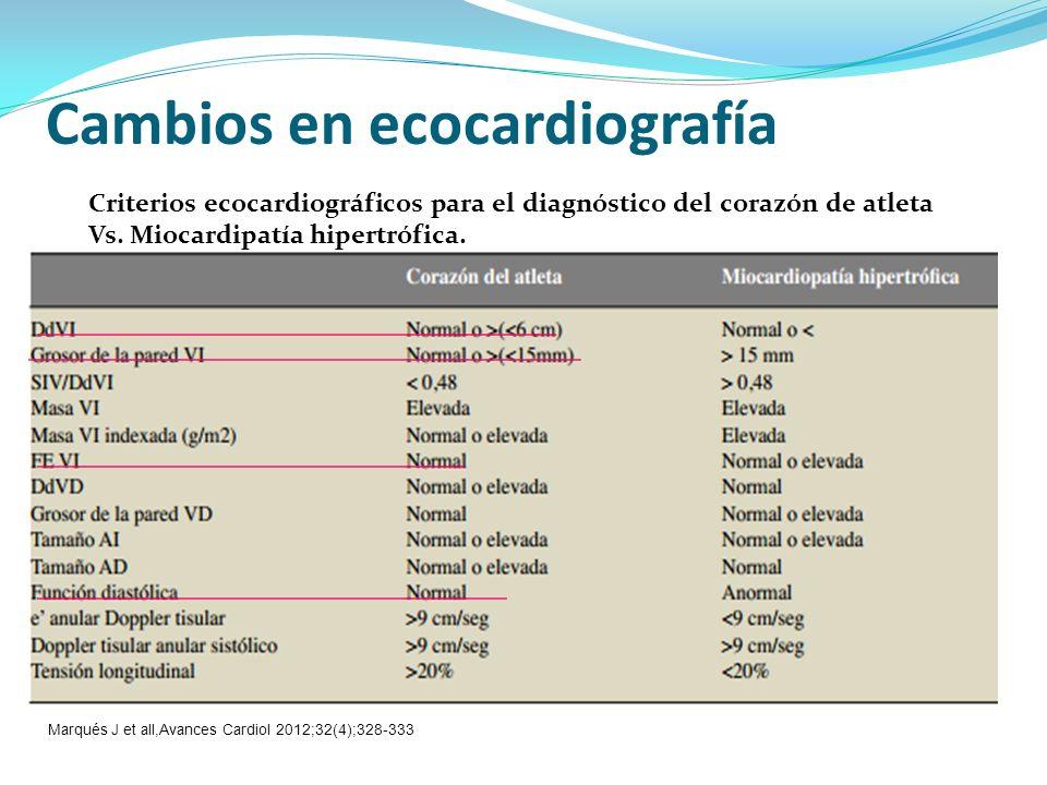 Cambios en ecocardiografía Criterios ecocardiográficos para el diagnóstico del corazón de atleta Vs. Miocardipatía hipertrófica. Marqués J et all,Avan