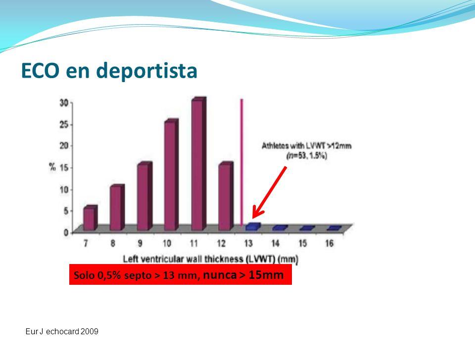 ECO en deportista Solo 0,5% septo > 13 mm, nunca > 15mm Eur J echocard 2009