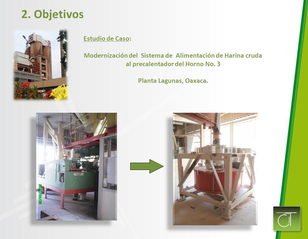 2. Objetivos Estudio de Caso: Modernización del Sistema de Alimentación de Harina cruda al precalentador del Horno No. 3 Planta Lagunas, Oaxaca.