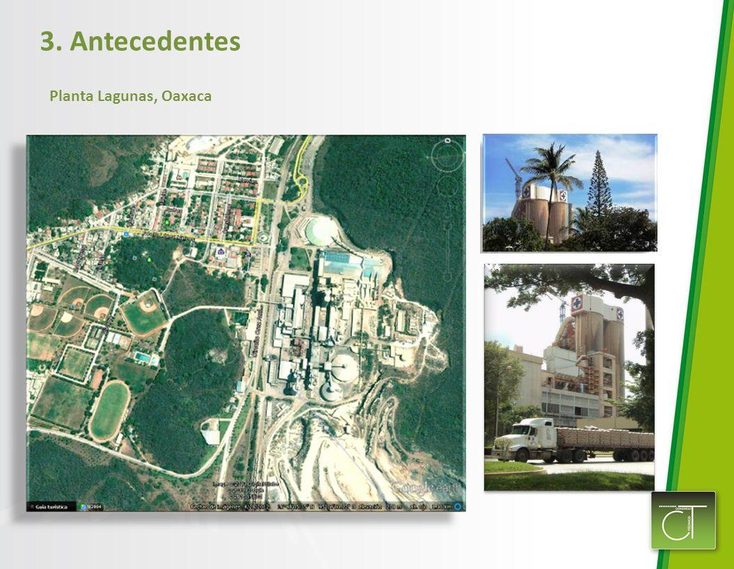 3. Antecedentes Planta Lagunas, Oaxaca