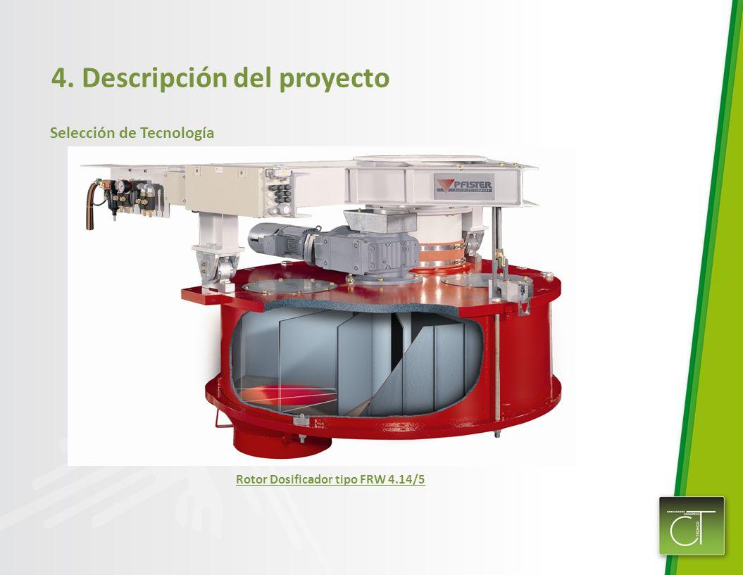 4. Descripción del proyecto Selección de Tecnología Rotor Dosificador tipo FRW 4.14/5