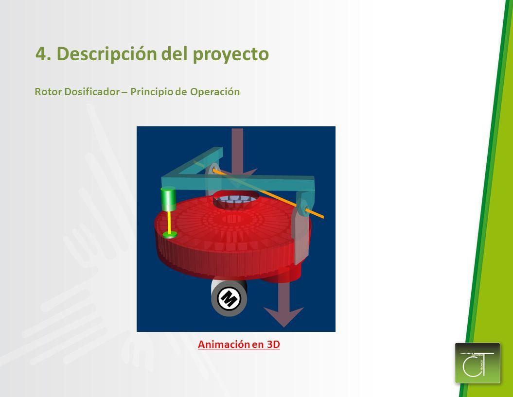 4. Descripción del proyecto Rotor Dosificador – Principio de Operación Animación en 3D