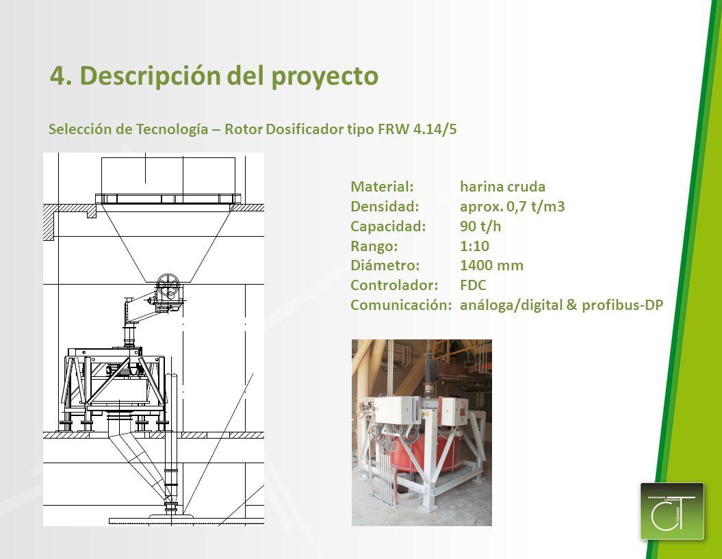 4. Descripción del proyecto Selección de Tecnología – Rotor Dosificador tipo FRW 4.14/5 Material:harina cruda Densidad:aprox. 0,7 t/m3 Capacidad:90 t/