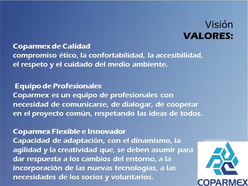 Coparmex de Calidad compromiso ético, la confortabilidad, la accesibilidad, el respeto y el cuidado del medio ambiente. Equipo de Profesionales Coparm