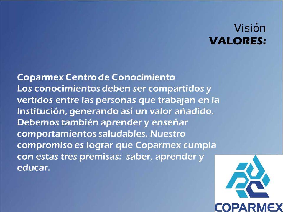 Coparmex Centro de Conocimiento Los conocimientos deben ser compartidos y vertidos entre las personas que trabajan en la Institución, generando así un